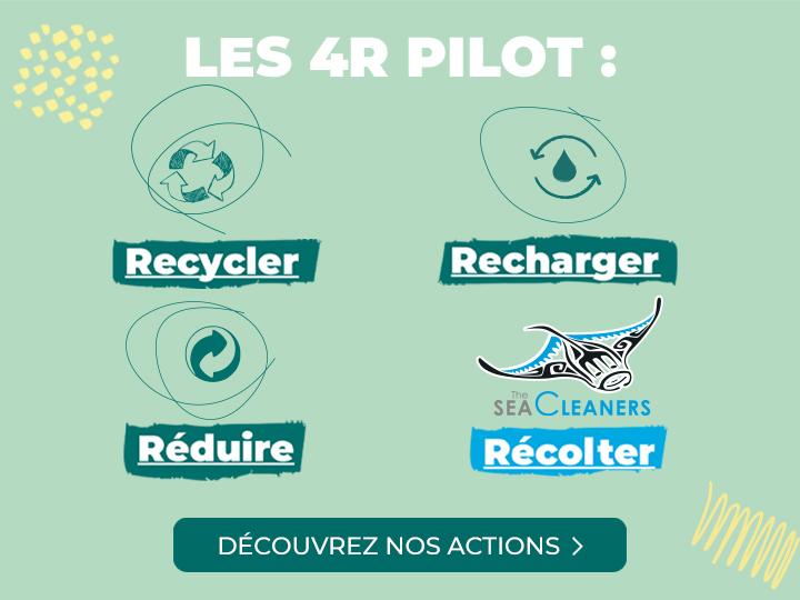 Recycler-Recharger-Réduire-Récolter